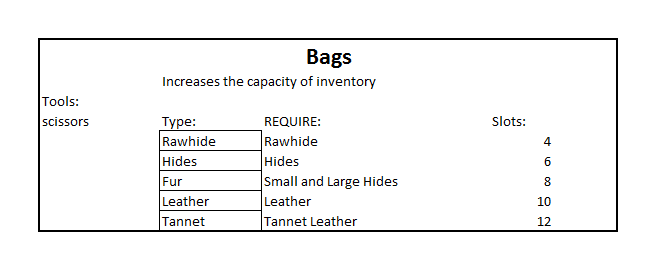 0_1452145624168_bags.png