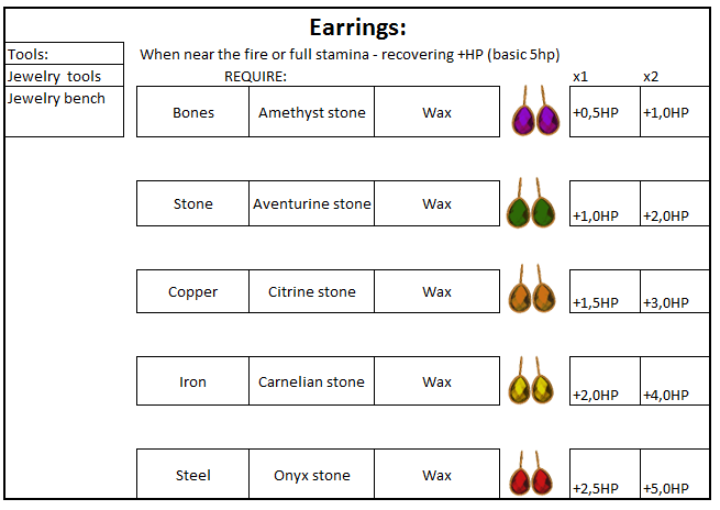 0_1452145605133_Earrings.png