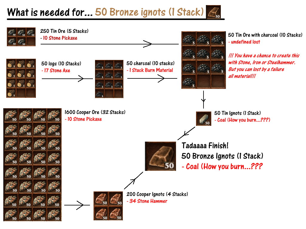 0_1471027577689_guide bronze.jpg