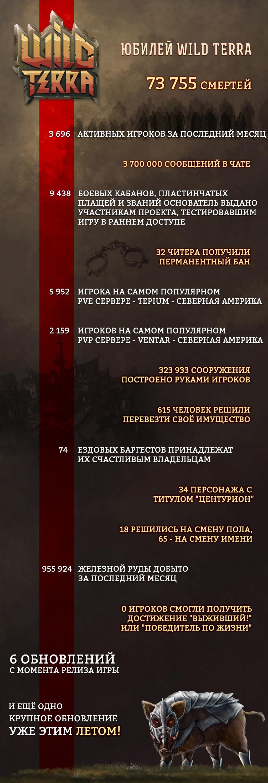 0_1525869143068_may.2018.rus.png