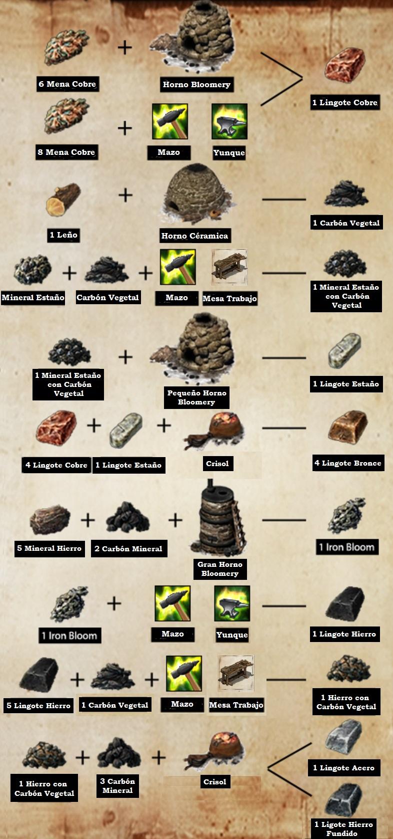 0_1502506637440_Fabricar Minerales.jpg